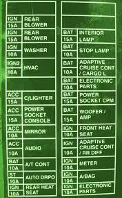 fuse box car wiring diagram page  1997 nissan skyline r33 fuse box diagram