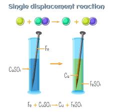 single replacement reaction vs double