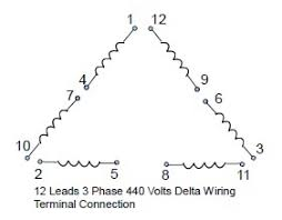 6 lead 3 phase motor wiring diagram 6 Lead 3 Phase Motor Wiring Diagram 12 leads terminal wiring guide for dual voltage delta connected ac 3 phase 480 volt 6 lead motor wiring diagram