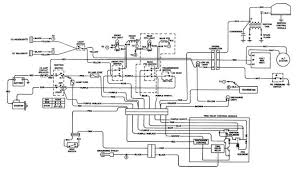 john deere 318 pto wiring diagram wiring diagram john deere pto clutch diagram image about wiring