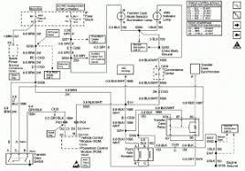 1991 chevy truck wiring diagram engine part diagram 1991 chevy silverado tail light wiring diagram 1991 chevy truck wiring diagram 1991 chevy truck wiring diagram awesome 1996 chevy 1500 wiring