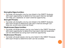 Sample Of Strength And Weaknesses What Are My Companys Strengths And Weaknesses