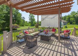 Image result for Tips On Choosing The Best Pergola Motorized Cover