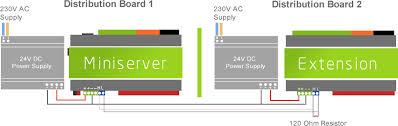 wiring basics loxone smart home automation uk