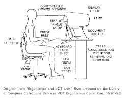 best office chair for long sitting. Best Ergonomic Chair For Long-Sitting - Herman Miller Embody Office Long Sitting