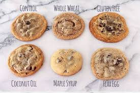 Cookie Chart Make Your Version Of A Perfect Cookie 5 Holiday Baking