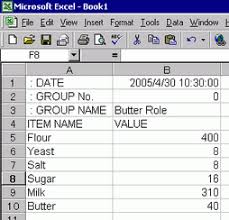 Microsoft Recipes 26 4 1 Procedure Creating Recipes With Excel Csv Data