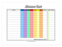 Weekly Allowance Chart Pin On Learning Reading