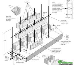 likeable how to build a cinder block retaining wall concrete crafts home design ideas