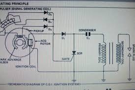 dyna dual fire ignition wiring diagram dyna image and stratton wiring diagram get image about wiring diagram on dyna dual fire ignition wiring