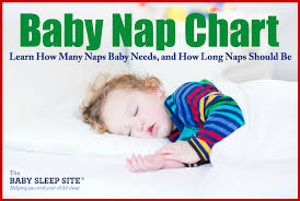 Baby Sleeping Chart Age Baby Nap Schedule By Age Archives The Baby Sleep Site