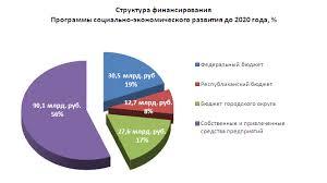 Дипломы украина  политология международное право дипломы 2016 украина 2016 регионоведение в том числе международные экономические отношения готовящий специалистов по 12