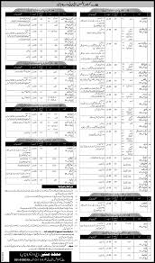 chief commissioner office ict islamabad jobs application form chief commissioner office ict islamabad jobs application form