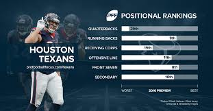 2015 Houston Texans Depth Chart Houston Texans 2016 Preview Daily Roto Sharks Mlb Nfl