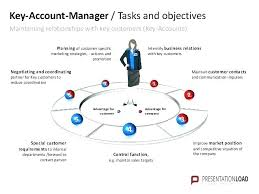 Structure Of Business Plan Sample Financial Management Business Plan