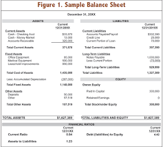 sample balance sheet for non profit balance sheets sample balance sheet calculating ratios balance