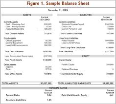 sample balance sheet for non profit balance sheets sample balance sheet calculating ratios balance