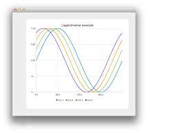 Legendmarkers Example Qt Charts 5 14 0