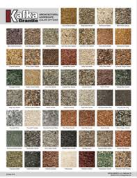Granite Size Chart View Our Resource Library Kafka Granite