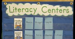 Reading Center Rotation Chart Literacy Centers Mrs Joness Kindergarten