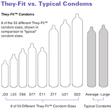 Condoms Size Chart Snugger Fit Condoms Size Condom Size Chart With Lengths And