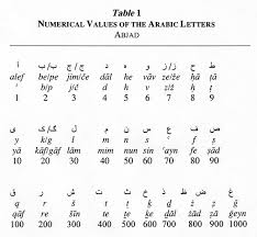 Letters By Number Jafr Encyclopaedia Iranica