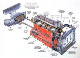 similiar cooling system diagram keywords engine cooling system diagram