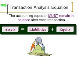 transaction ysis equation