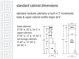 Standard Kitchen Cabinet Depth – colorviewfinder.co