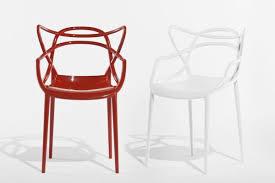 Philippe Starck Design Style