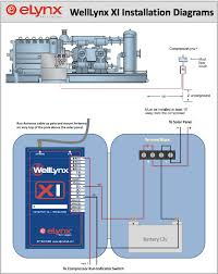 elynx welllynx xi installation wiring diagram support topics the attached document provides installers guidance on how to install an elynx welllynx xi welllynx xi installation diagrams