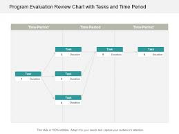 Program Evaluation Review Chart With Tasks And Time Period