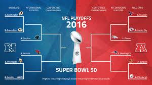 Nfl Playoff Picture Chart Nfl Playoffs 2016 Schedule Patriots Travel To Denver