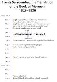 events surrounding the translation of the book of mormon  10 events surrounding the translation of the book of mormon 1829 1830