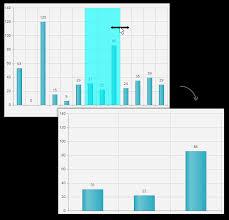 Asp Net Chart Zoom Pan And Zoom Radhtmlchart For Asp Net Ajax Documentation
