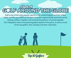 Golf Quotes About Life Inspiration 48 Famous Golf Quotes And Funny Golf Sayings BrandonGaille