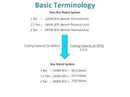 Btu Per Sq Ft Chart Cooling 980178961 M4 Kg S2 How Many
