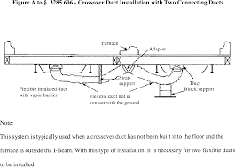 mobile home ac wiring diagram mobile home ac wiring diagram Ac Electrical Wiring Diagrams mobile home ac wiring diagram pioneer mobile home electrical wiring diagram usb power wire ac electric motor wiring diagram