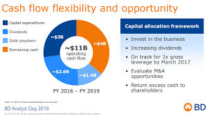 Becton Dickinson Does This Dividend Aristocrat Measure Up