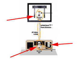 how to hide tv wires rh diypete com wiring tv wall mount hole in wall to hide cable cords