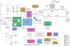 air conditioning system diagram. ti - hvac blk diagram air conditioning system