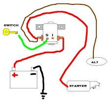 4 pole solenoid wiring diagram 4 image wiring diagram wiring diagrams ford starter solenoid the wiring diagram on 4 pole solenoid wiring diagram