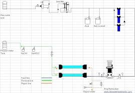 Flow Chart Basics Pdf Water Diagram Symbols List Of Wiring Diagrams