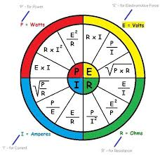 Basic Electronic Formulas Chart Ohms Law Chart Electrical Engineering Blog In 2019
