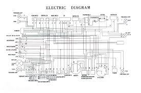 roketa engine wiring diagram wiring diagram for you • roketa scooter wiring schematic wiring diagram schematics rh 19 3 schlaglicht regional de marine tachometer wiring