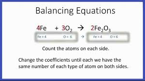 balancing chemical equations definition jennarocca