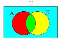 Sets Venn Diagram Shading 1c Venn Diagrams
