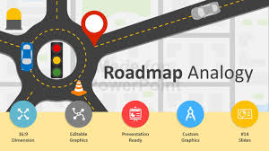 Road Map Powerpoint Roadmap Analogy Editable Powerpoint Slides