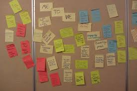 Whats In Your Facilitation Toolkit Mine Includes Markers