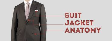 The Anatomy Of A Suit Jacket A Comprehensive Vocabulary
